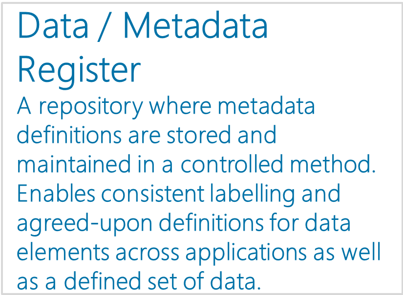 Data / Metadata Registry Interactive Report